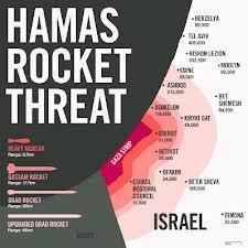 hamas-dreiging